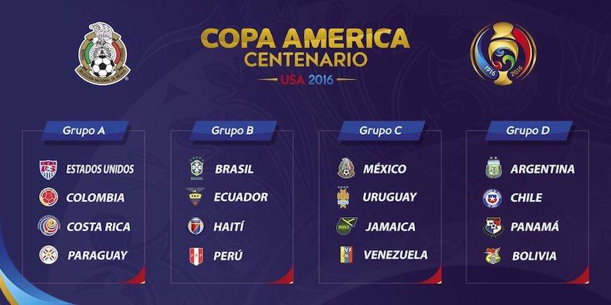 copa-america-gironi