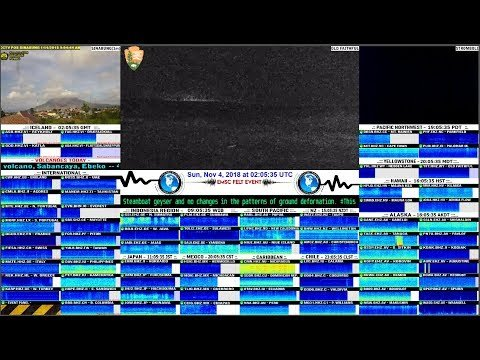 Volcanic and Weather Live