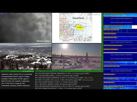 Volcano - World Monitoring